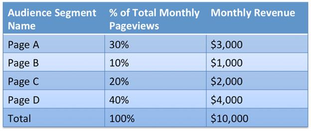 Revenue-Per-Audience-600-px-W-2
